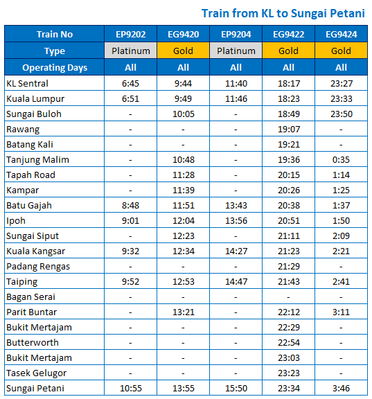 ETS Schedule KL to Sungai Petani – 18 December 2017